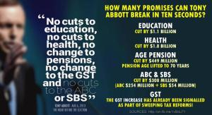 no cuts abbott